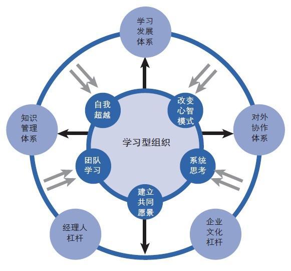基因工程四个步骤
