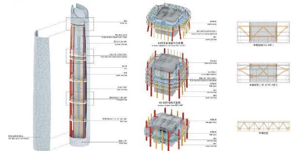 塔楼结构示意图