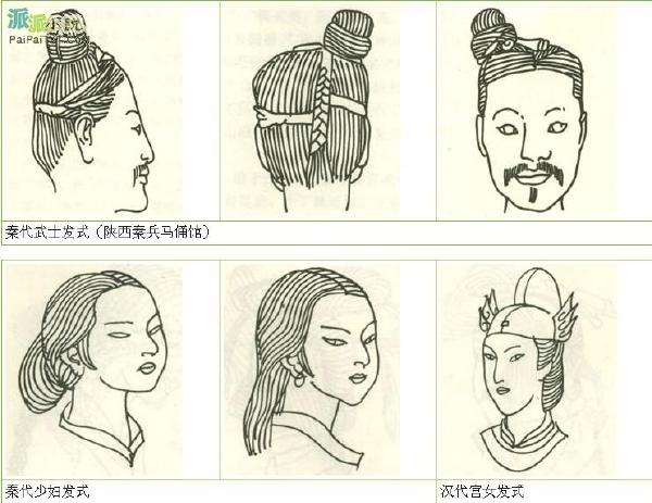 手绘唐朝发型图片