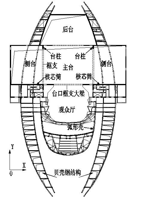 珠海歌剧院结构设计