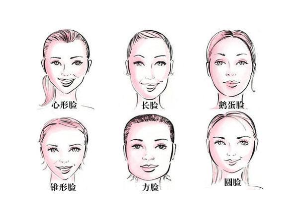 如何根据脸型画眉毛:6种脸型与眉形的搭配