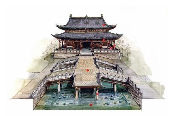 手绘古建筑结构图1