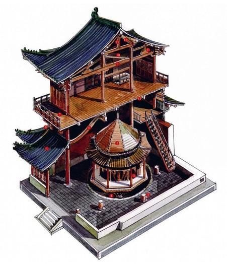 手绘古建筑结构图1|微刊