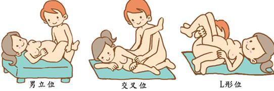 孕期最好的姿势是什么?
